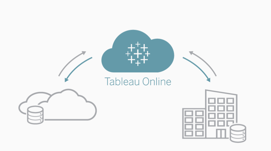 Tableau Extends Cloud Based Analytics Offer To Tokyo Sydney Frontier Enterprise
